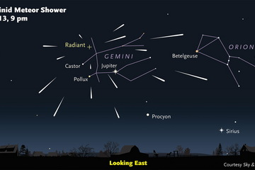 geminids-2013-sky-map